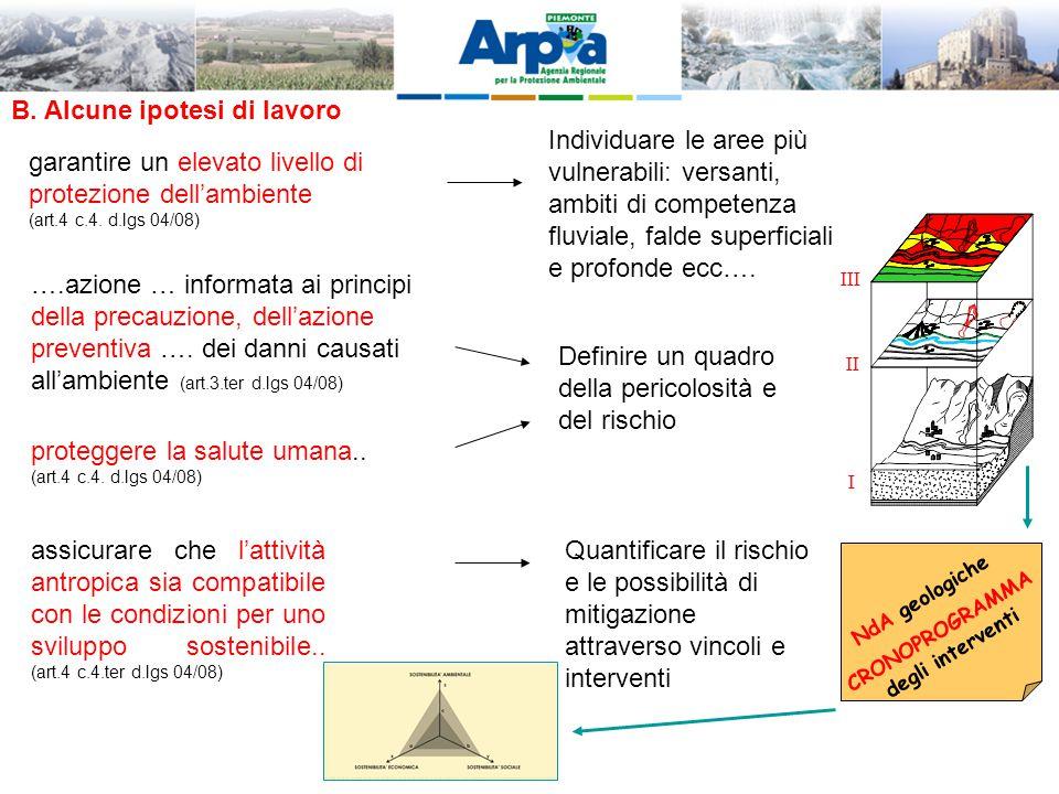 assicurare che l'attività antropica sia compatibile con le condizioni per uno sviluppo sostenibile..