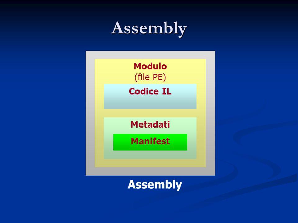 Assembly Assembly Codice IL Metadati Manifest Modulo (file PE)