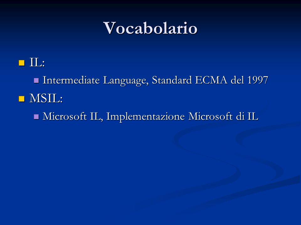 Vocabolario IL: IL: Intermediate Language, Standard ECMA del 1997 Intermediate Language, Standard ECMA del 1997 MSIL: MSIL: Microsoft IL, Implementazione Microsoft di IL Microsoft IL, Implementazione Microsoft di IL