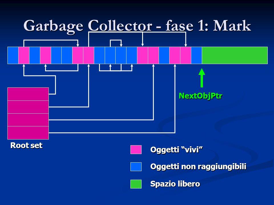 Garbage Collector - fase 1: Mark NextObjPtr Oggetti vivi Oggetti non raggiungibili Spazio libero Root set