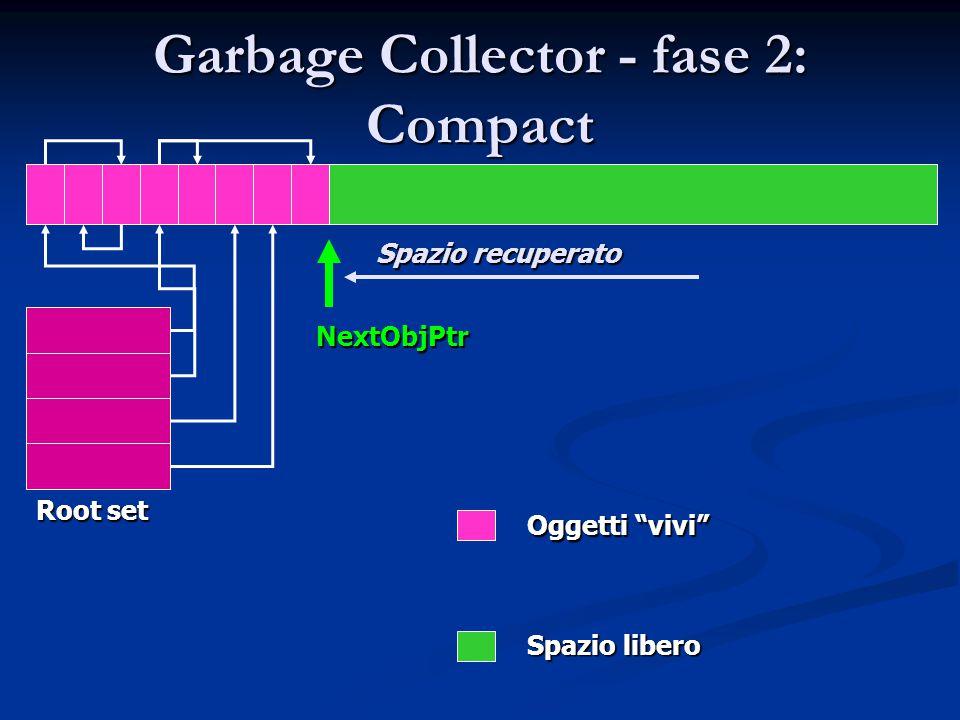 Garbage Collector - fase 2: Compact NextObjPtr Oggetti vivi Spazio libero Root set Spazio recuperato