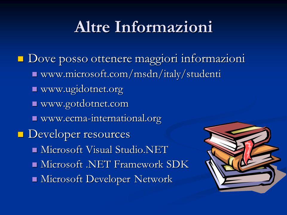 Altre Informazioni Dove posso ottenere maggiori informazioni Dove posso ottenere maggiori informazioni www.microsoft.com/msdn/italy/studenti www.microsoft.com/msdn/italy/studenti www.ugidotnet.org www.ugidotnet.org www.gotdotnet.com www.gotdotnet.com www.ecma-international.org www.ecma-international.org Developer resources Developer resources Microsoft Visual Studio.NET Microsoft Visual Studio.NET Microsoft.NET Framework SDK Microsoft.NET Framework SDK Microsoft Developer Network Microsoft Developer Network