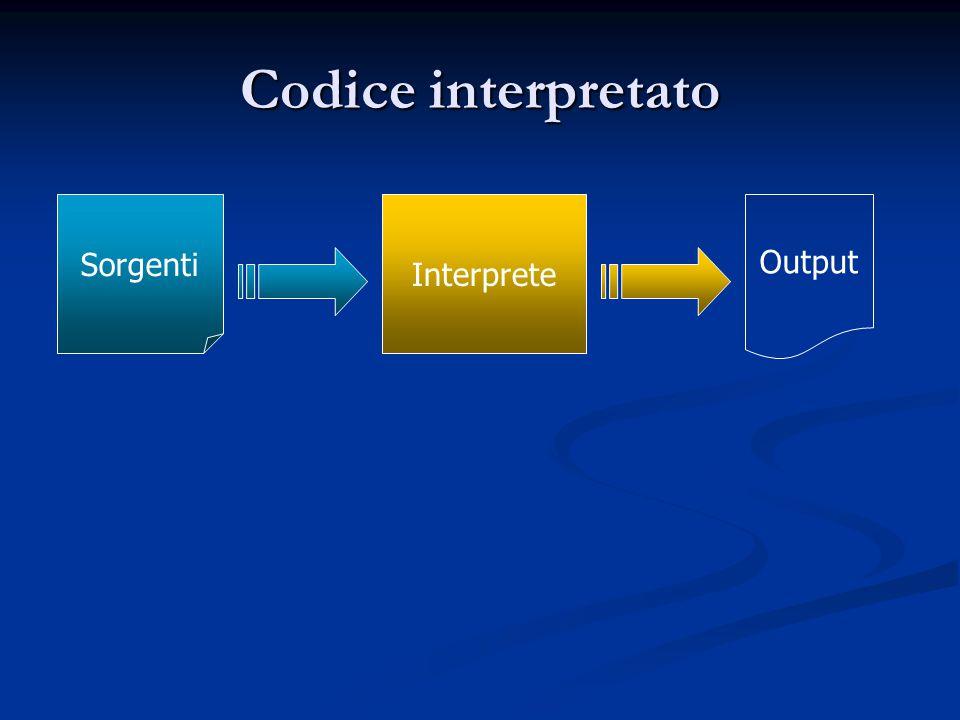 Codice interpretato Interprete Output Sorgenti