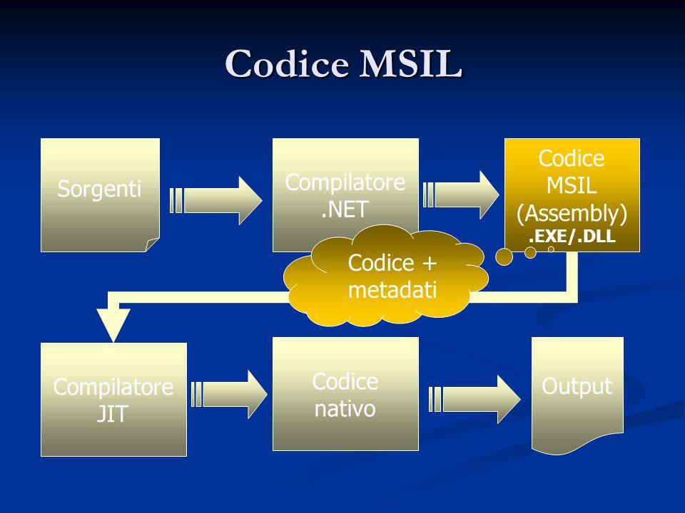 Codice MSIL Codice nativo Output Sorgenti Compilatore JIT Codice MSIL (Assembly).EXE/.DLL Compilatore.NET Codice + metadati