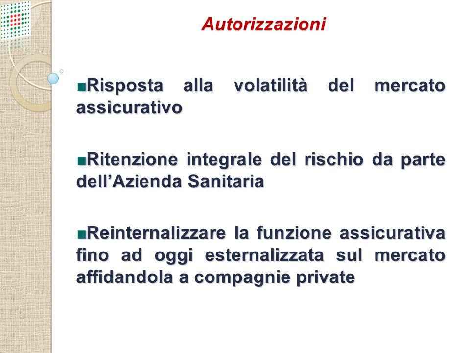 Risposta alla volatilità del mercato assicurativo Ritenzione integrale del rischio da parte dell'Azienda Sanitaria Reinternalizzare la funzione assicu