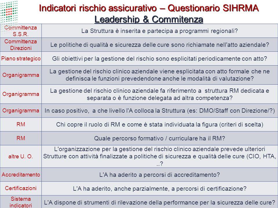 Indicatori rischio assicurativo – Questionario SIHRMA Leadership & Commitenza Committenza S.S.R. La Struttura è inserita e partecipa a programmi regio