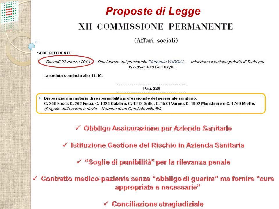 Proposte di Legge