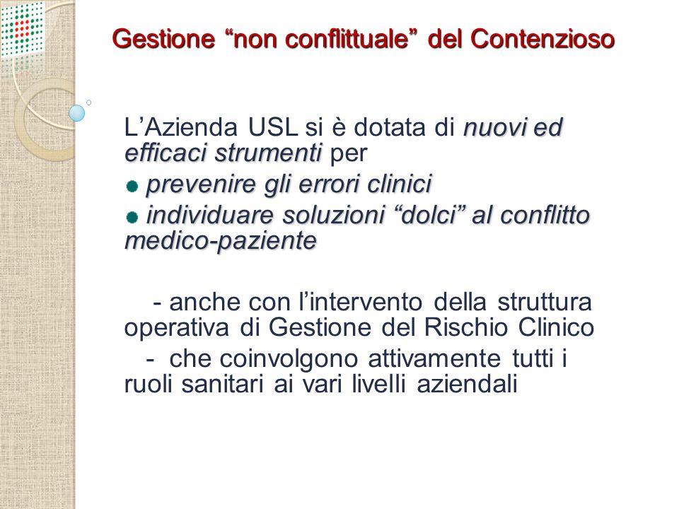 """Gestione """"non conflittuale"""" del Contenzioso nuovi ed efficaci strumenti L'Azienda USL si è dotata di nuovi ed efficaci strumenti per prevenire gli err"""