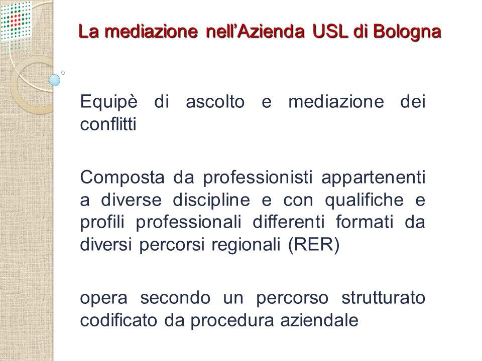 La mediazione nell'Azienda USL di Bologna Equipè di ascolto e mediazione dei conflitti Composta da professionisti appartenenti a diverse discipline e