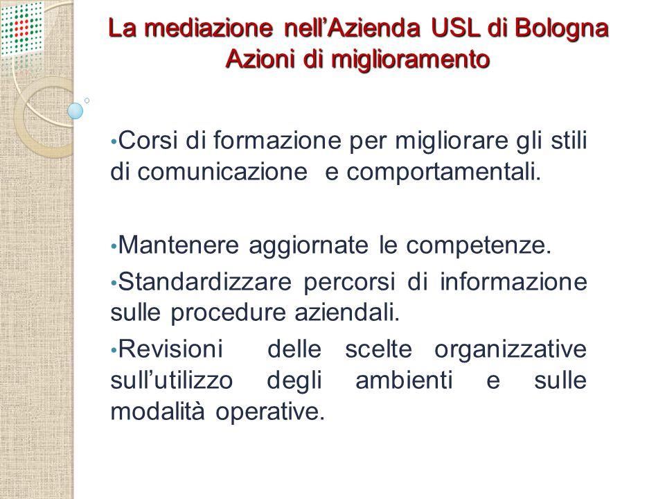 La mediazione nell'Azienda USL di Bologna Azioni di miglioramento Corsi di formazione per migliorare gli stili di comunicazione e comportamentali. Man