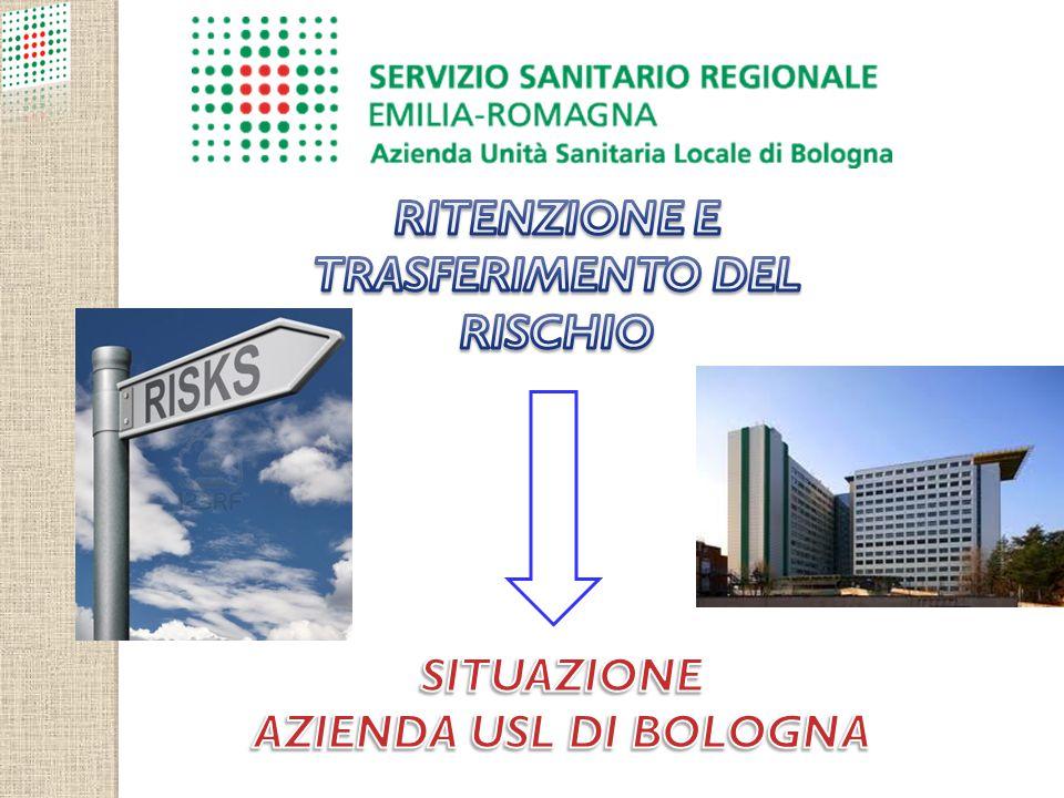 Gestione diretta dei sinistri CLASSIFICAZIONE IN BASE ALL'IMPORTO DEL RISARCIMENTO < 250.000 € GESTIONE DIRETTA AZIENDA SANITARIA (VALUTAZIONE RESPONSABILITA' + EROGAZIONE RISARCIMENTO) 250.OOO – 1,5 MILIONI € COGESTIONE AZIENDA SANITARIA- REGIONE (NUCLEO REGIONALE DI VALUTAZIONE + FONDO REGIONALE RISARCIMENTO)