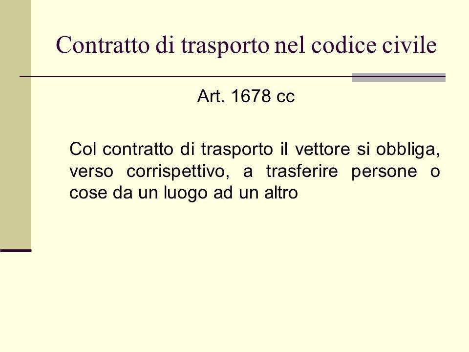 Contratto di trasporto nel codice civile Art. 1678 cc Col contratto di trasporto il vettore si obbliga, verso corrispettivo, a trasferire persone o co