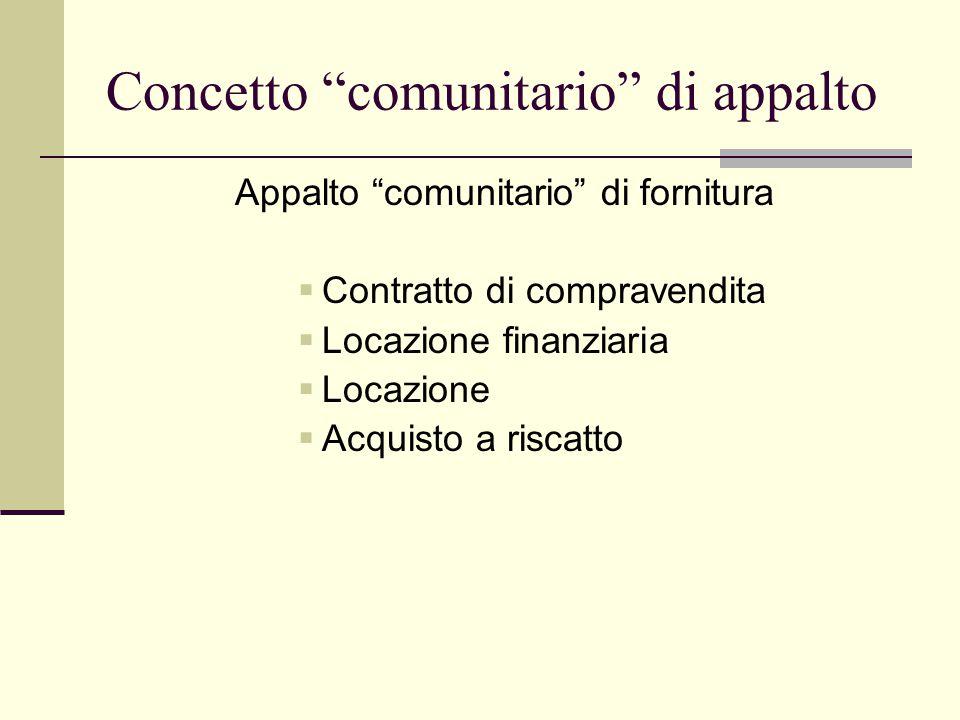 Concetto comunitario di appalto Appalto comunitario di fornitura  Contratto di compravendita  Locazione finanziaria  Locazione  Acquisto a riscatto