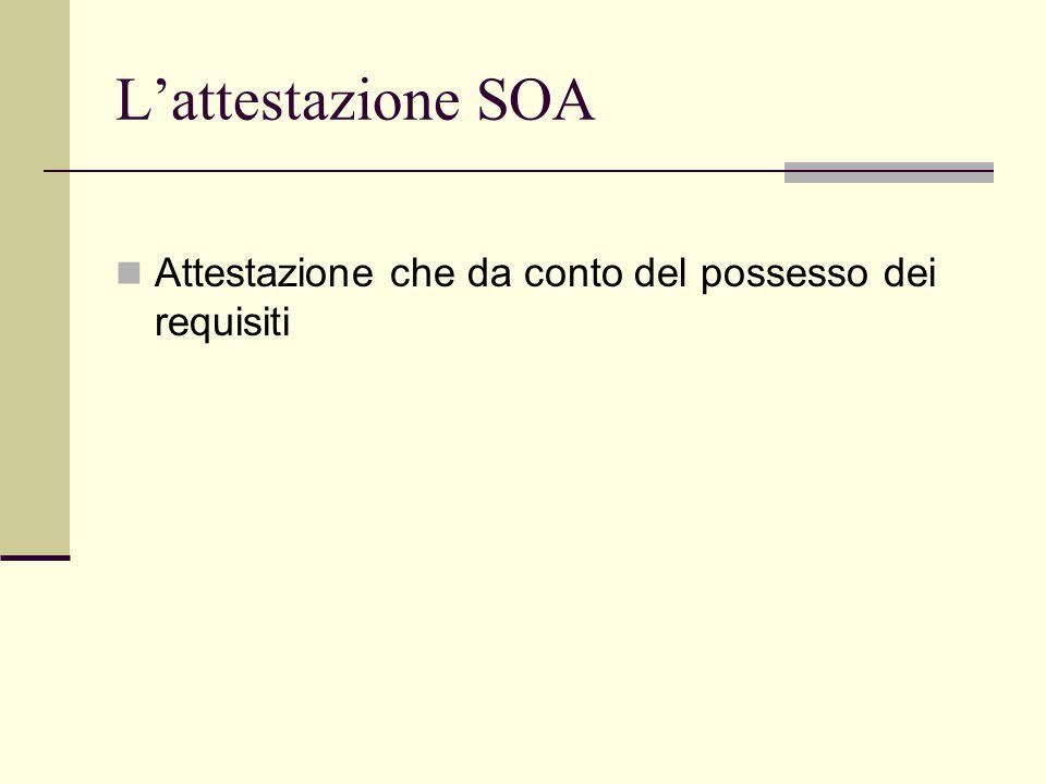L'attestazione SOA Attestazione che da conto del possesso dei requisiti
