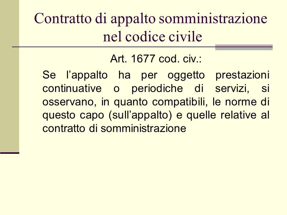Contratto di appalto somministrazione nel codice civile Art. 1677 cod. civ.: Se l'appalto ha per oggetto prestazioni continuative o periodiche di serv