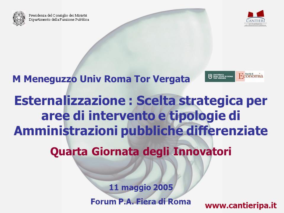 www.cantieripa.it M Meneguzzo Univ Roma Tor Vergata Esternalizzazione : Scelta strategica per aree di intervento e tipologie di Amministrazioni pubbli