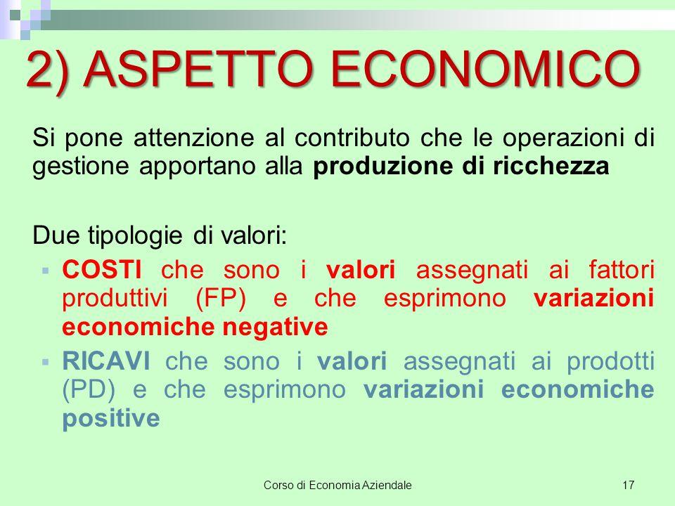 Corso di Economia Aziendale18 2) Aspetto economico Le operazioni della fase di provvista Le operazioni della fase di scambio VAR.