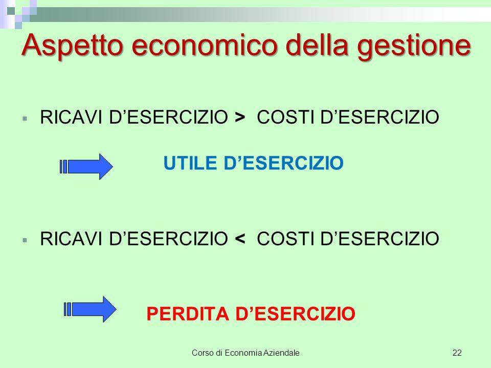 Corso di Economia Aziendale23 E il capitale proprio.
