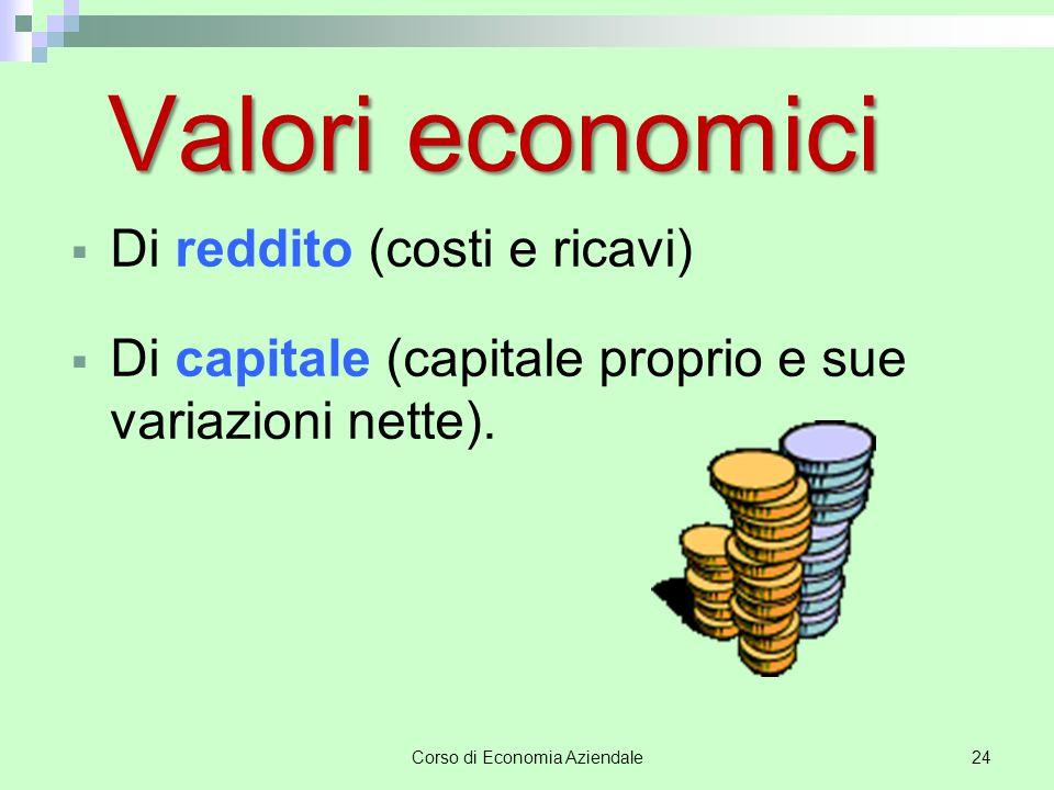 Corso di Economia Aziendale25 I valori economici subiscono variazioni di due tipi: - variazioni economiche positive - variazioni economiche negative VAR.