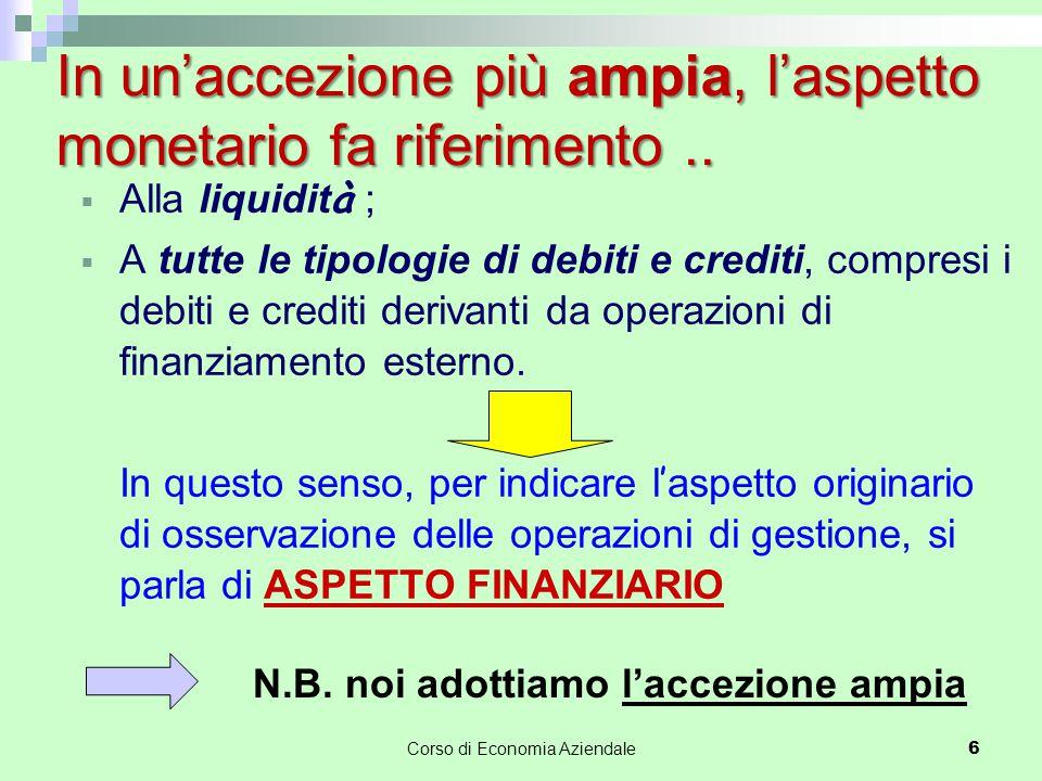 Corso di Economia Aziendale 7 1) ASPETTO FINANZIARIO Si prendono in considerazione gli effetti che le operazioni di gestione producono sulla massa monetaria a disposizione dell'azienda.