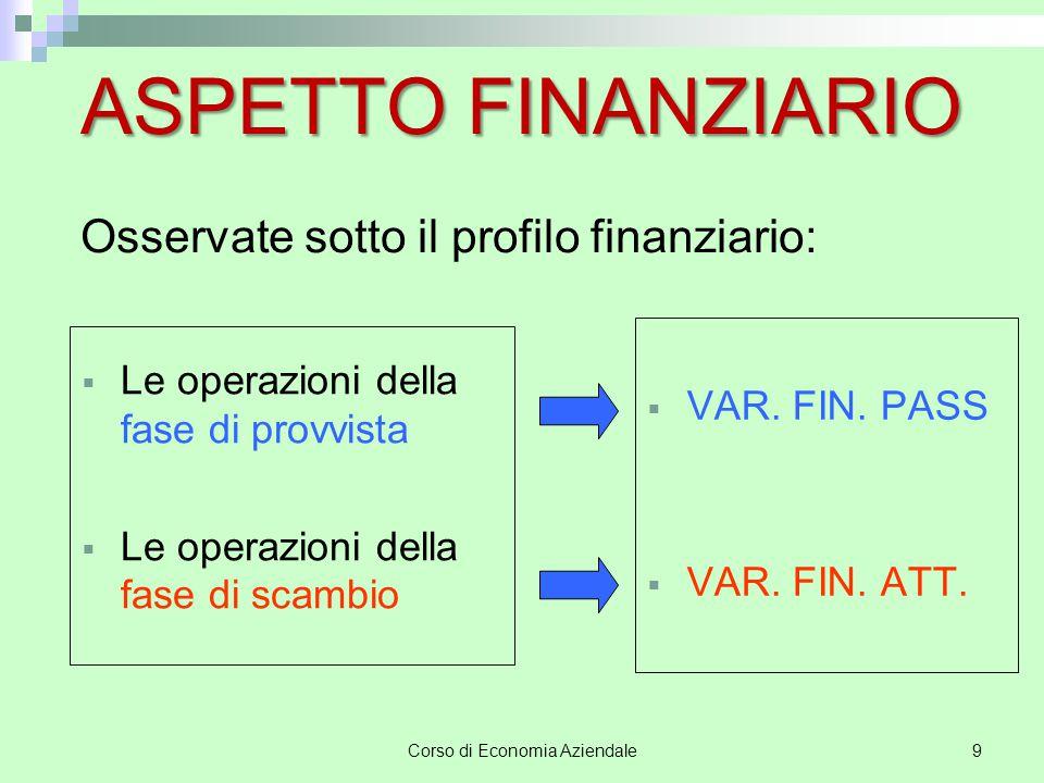 Corso di Economia Aziendale 10 Valori finanziari Comprendono:  Valori numerari  certi,  assimilati  presunti  Crediti e debiti di finanziamento