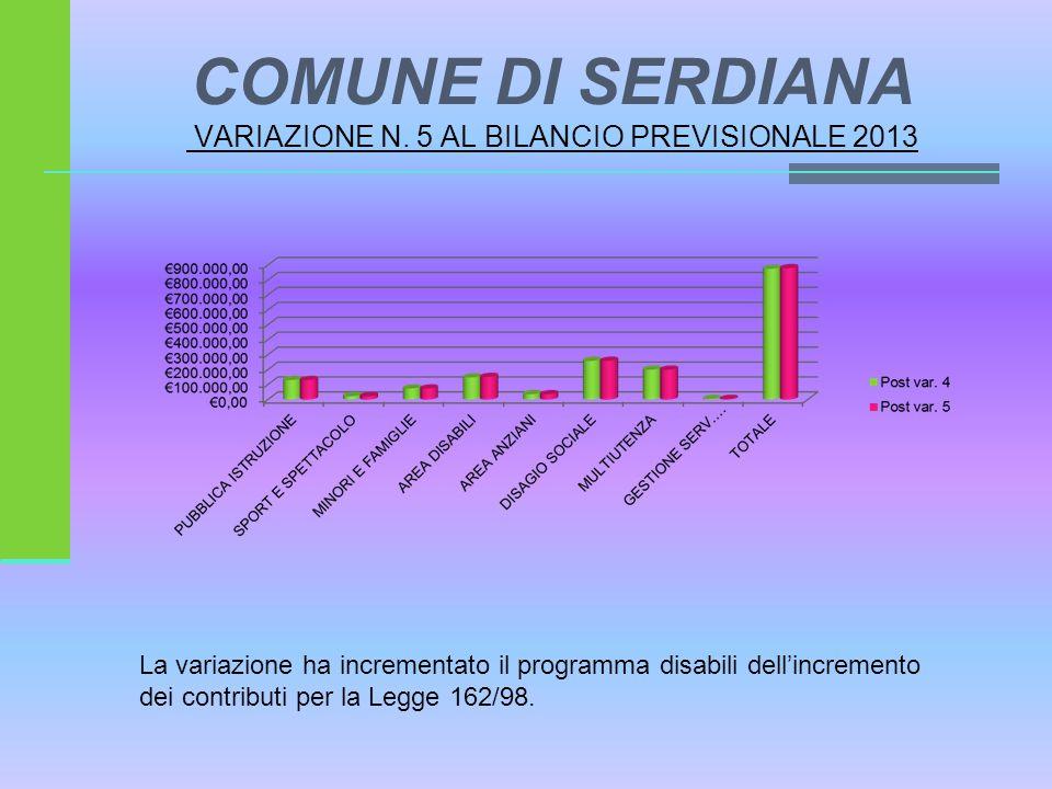 COMUNE DI SERDIANA VARIAZIONE N. 5 AL BILANCIO PREVISIONALE 2013 La variazione ha incrementato il programma disabili dell'incremento dei contributi pe