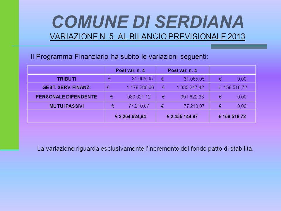 Il Programma Finanziario ha subito le variazioni seguenti: Post var. n. 4 TRIBUTI € 31.065,05 € 0,00 GEST. SERV. FINANZ.€ 1.179.286,66 € 1.335.247,42