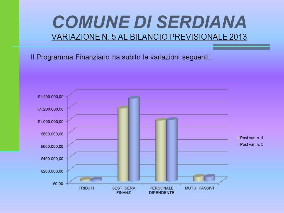 COMUNE DI SERDIANA VARIAZIONE N. 5 AL BILANCIO PREVISIONALE 2013 Il Programma Finanziario ha subito le variazioni seguenti: