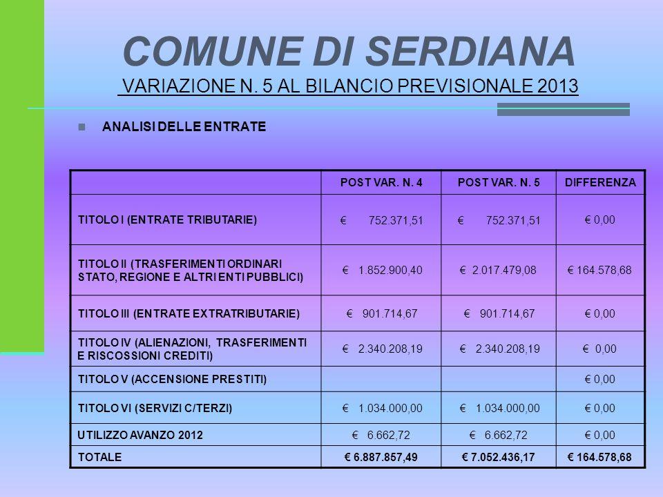 COMUNE DI SERDIANA VARIAZIONE N. 5 AL BILANCIO PREVISIONALE 2013 ANALISI DELLE ENTRATE POST VAR. N. 4POST VAR. N. 5DIFFERENZA TITOLO I (ENTRATE TRIBUT