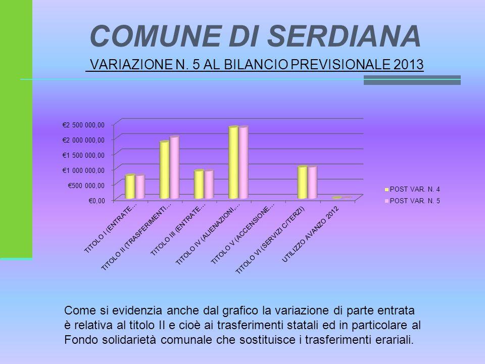 COMUNE DI SERDIANA VARIAZIONE N. 5 AL BILANCIO PREVISIONALE 2013 Come si evidenzia anche dal grafico la variazione di parte entrata è relativa al tito