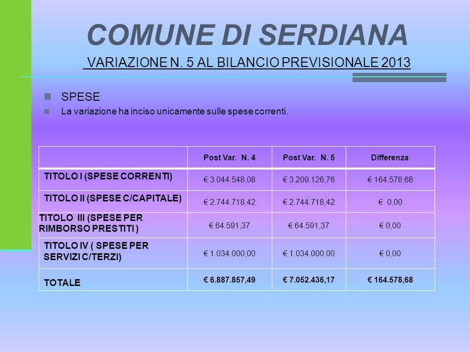COMUNE DI SERDIANA VARIAZIONE N. 5 AL BILANCIO PREVISIONALE 2013 SPESE La variazione ha inciso unicamente sulle spese correnti. Post Var. N. 4Post Var