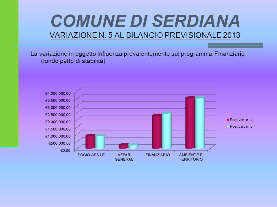 COMUNE DI SERDIANA VARIAZIONE N. 5 AL BILANCIO PREVISIONALE 2013 La variazione in oggetto influenza prevalentemente sul programma Finanziario (fondo p