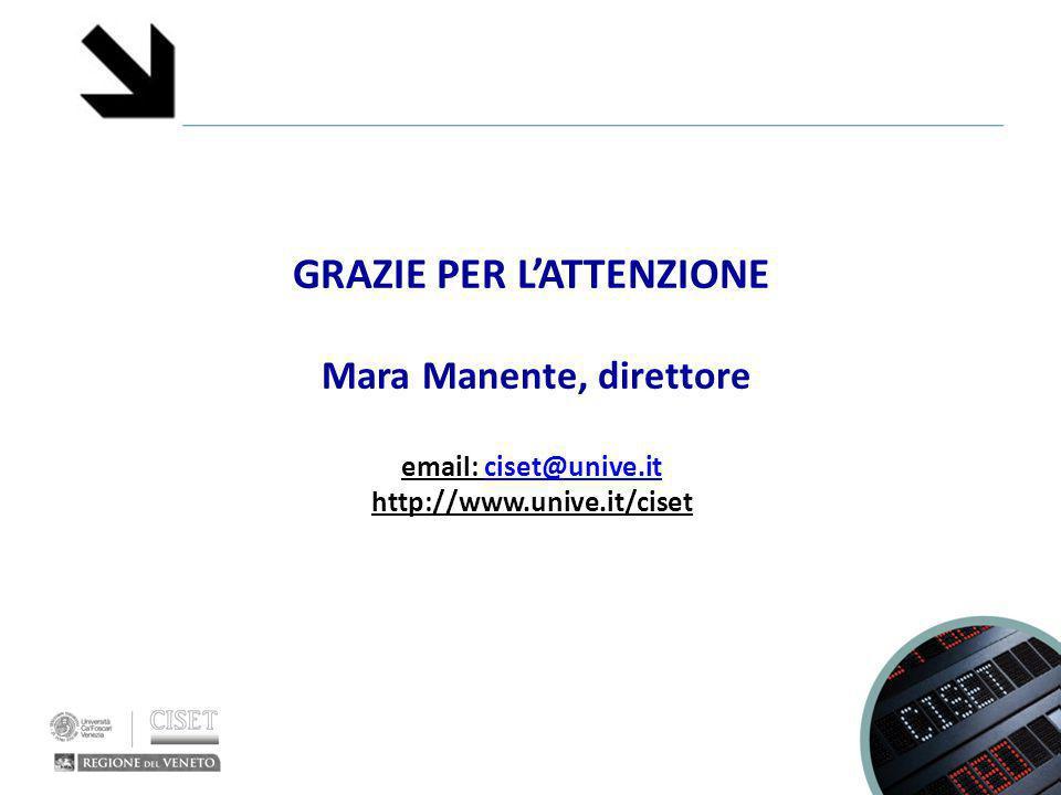 GRAZIE PER L'ATTENZIONE Mara Manente, direttore email: ciset@unive.itciset@unive.it http://www.unive.it/ciset