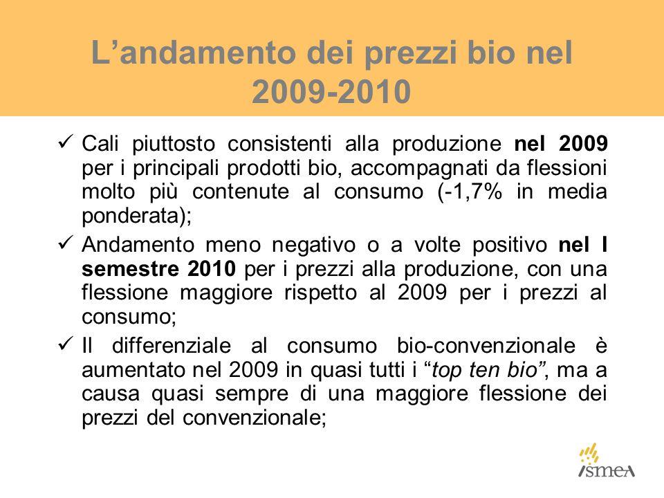 L'andamento dei prezzi bio nel 2009-2010 Cali piuttosto consistenti alla produzione nel 2009 per i principali prodotti bio, accompagnati da flessioni molto più contenute al consumo (-1,7% in media ponderata); Andamento meno negativo o a volte positivo nel I semestre 2010 per i prezzi alla produzione, con una flessione maggiore rispetto al 2009 per i prezzi al consumo; Il differenziale al consumo bio-convenzionale è aumentato nel 2009 in quasi tutti i top ten bio , ma a causa quasi sempre di una maggiore flessione dei prezzi del convenzionale;