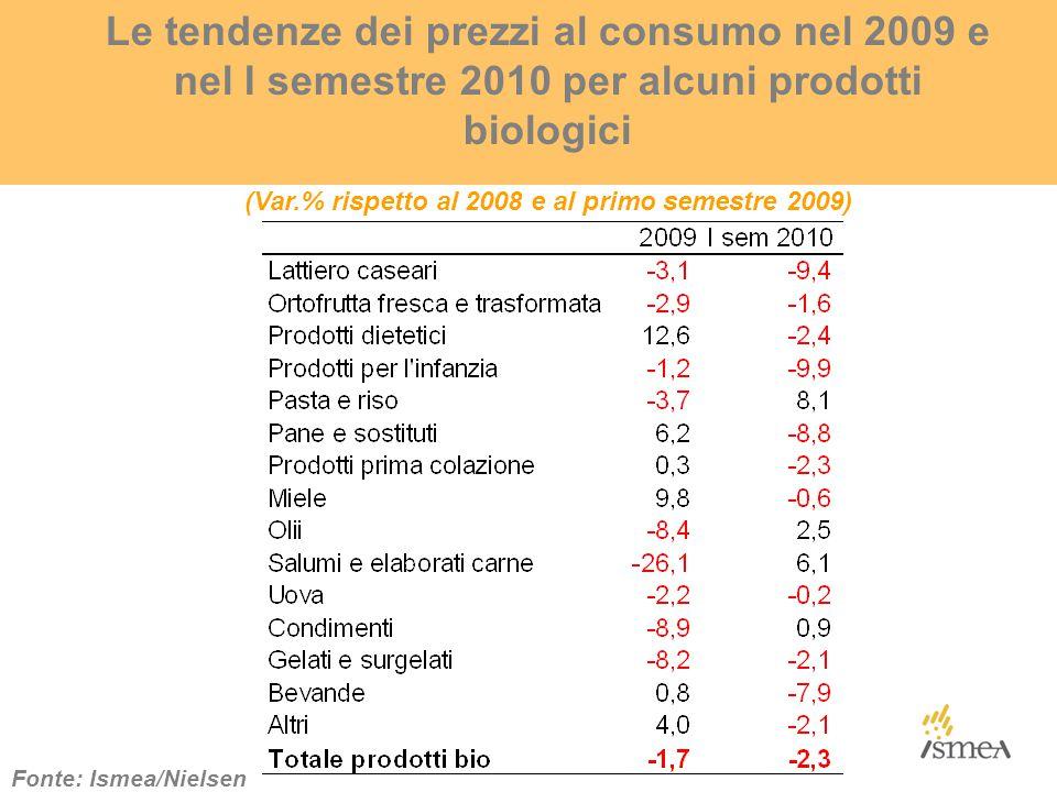 Le tendenze dei prezzi al consumo nel 2009 e nel I semestre 2010 per alcuni prodotti biologici Fonte: Ismea/Nielsen (Var.% rispetto al 2008 e al primo semestre 2009)