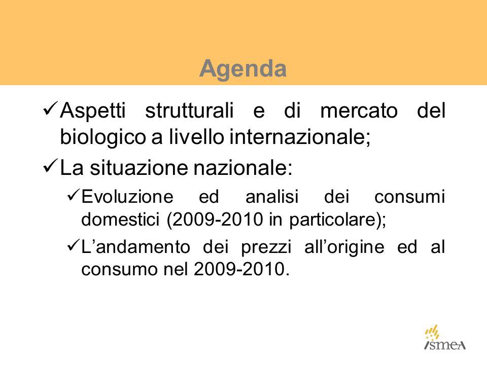 Agenda Aspetti strutturali e di mercato del biologico a livello internazionale; La situazione nazionale: Evoluzione ed analisi dei consumi domestici (2009-2010 in particolare); L'andamento dei prezzi all'origine ed al consumo nel 2009-2010.