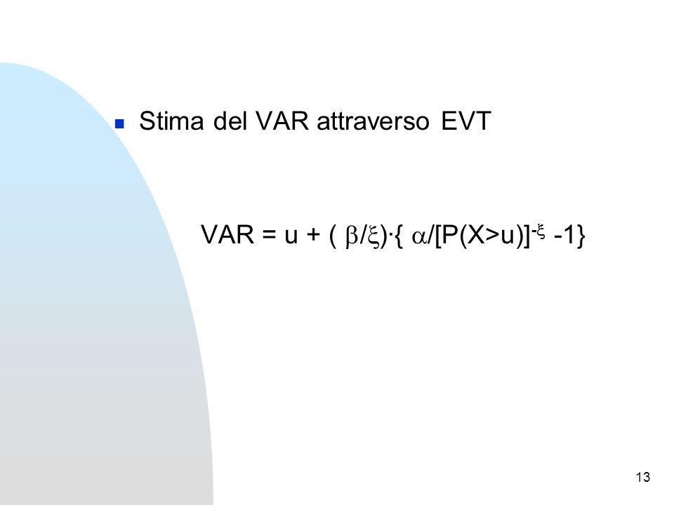 13 Stima del VAR attraverso EVT VAR = u + (  /  )·{  /[P(X>u)] -  -1}