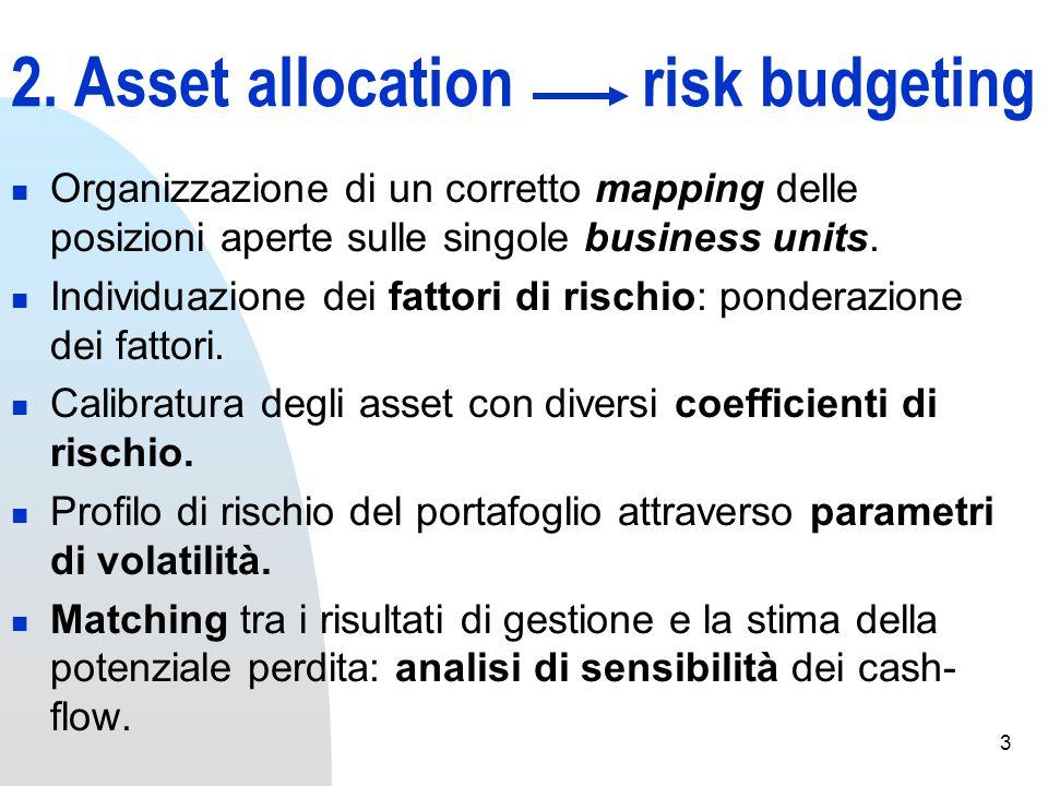 4 3.VAR (Value at Risk) Risk Metrics: J.P.