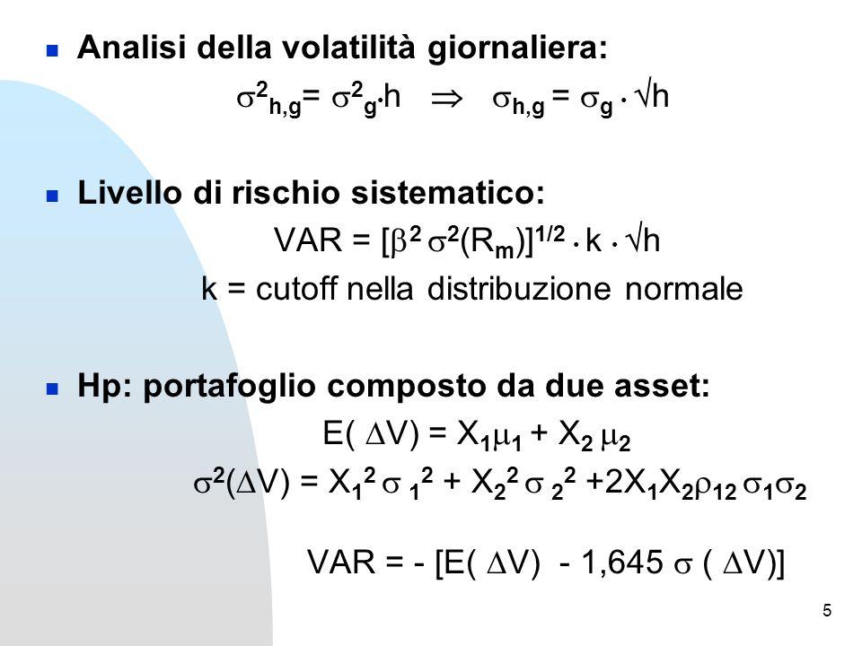 5 Analisi della volatilità giornaliera:  2 h,g =  2 g h   h,g =  g  h Livello di rischio sistematico: VAR = [  2  2 (R m )] 1/2 k  h k = cutoff nella distribuzione normale Hp: portafoglio composto da due asset: E(  V) = X 1  1 + X 2  2  2 (  V) = X 1 2  1 2 + X 2 2  2 2 +2X 1 X 2  12  1  2 VAR = - [E(  V) - 1,645  (  V)]