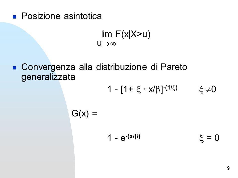9 Posizione asintotica lim F(x|X>u) u  Convergenza alla distribuzione di Pareto generalizzata 1 - [1+  · x/  ] -(1/  )   0 G(x) = 1 - e -(x/  )  = 0