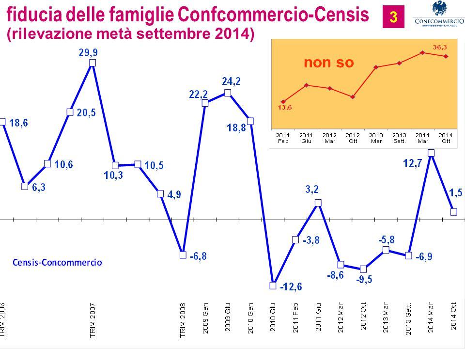 Ufficio Studi fiducia delle famiglie Confcommercio-Censis (rilevazione metà settembre 2014) 3 non so