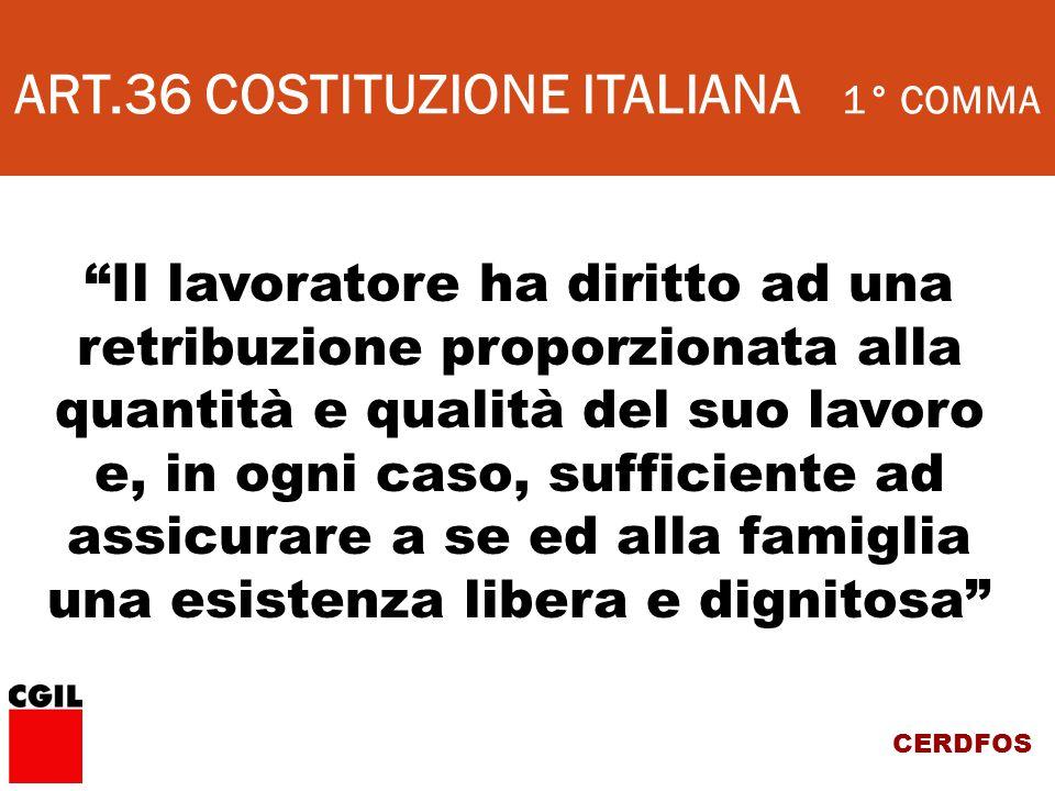 CERDFOS Il lavoratore ha diritto ad una retribuzione proporzionata alla quantità e qualità del suo lavoro e, in ogni caso, sufficiente ad assicurare a se ed alla famiglia una esistenza libera e dignitosa ART.36 COSTITUZIONE ITALIANA 1° COMMA