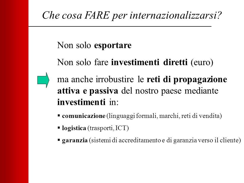 Che cosa FARE per internazionalizzarsi? Non solo esportare Non solo fare investimenti diretti (euro) ma anche irrobustire le reti di propagazione atti