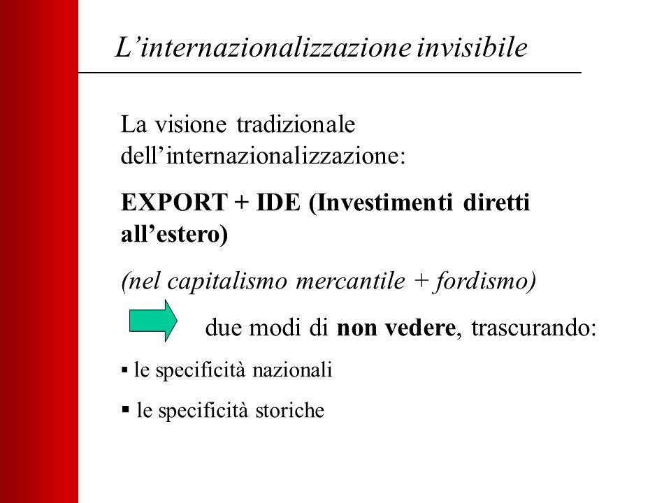 L'internazionalizzazione invisibile La visione tradizionale dell'internazionalizzazione: EXPORT + IDE (Investimenti diretti all'estero) (nel capitalis