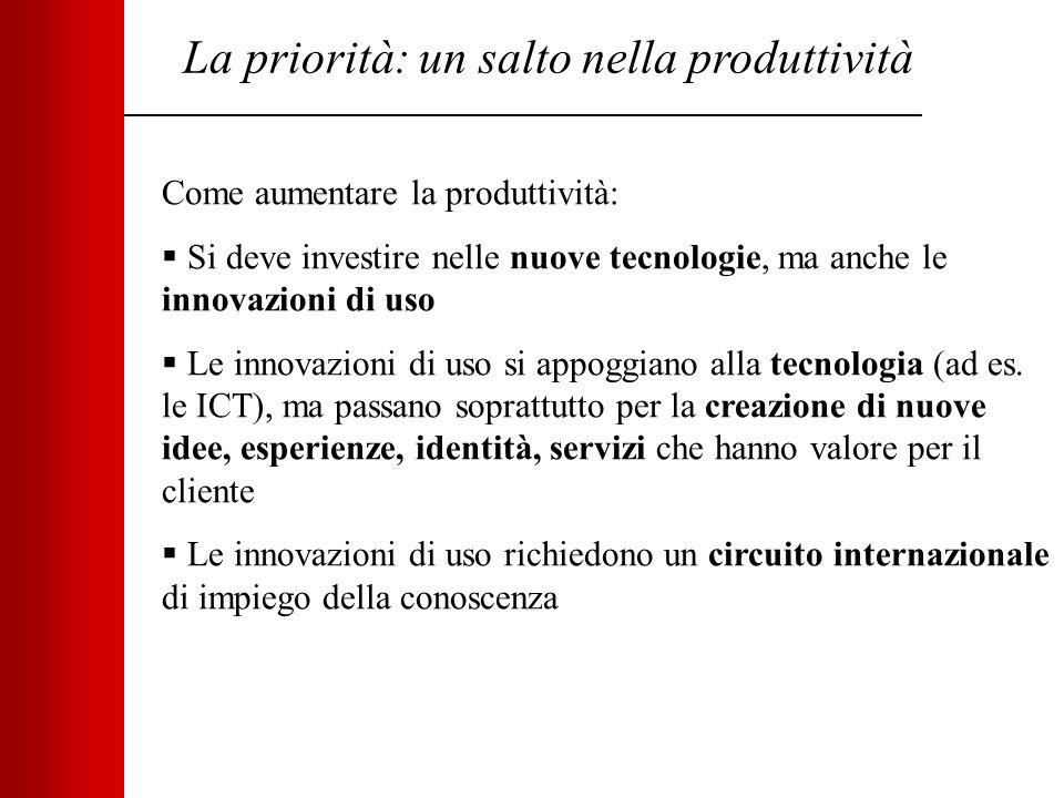 La priorità: un salto nella produttività Come aumentare la produttività:  Si deve investire nelle nuove tecnologie, ma anche le innovazioni di uso  Le innovazioni di uso si appoggiano alla tecnologia (ad es.