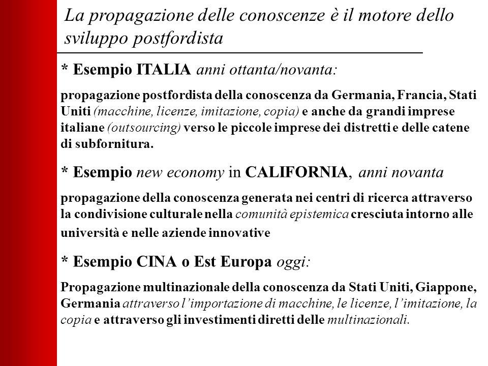 La propagazione delle conoscenze è il motore dello sviluppo postfordista * Esempio ITALIA anni ottanta/novanta: propagazione postfordista della conosc