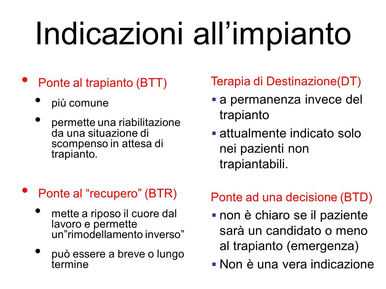 Indicazioni all'impianto Ponte al trapianto (BTT) più comune permette una riabilitazione da una situazione di scompenso in attesa di trapianto. Ponte