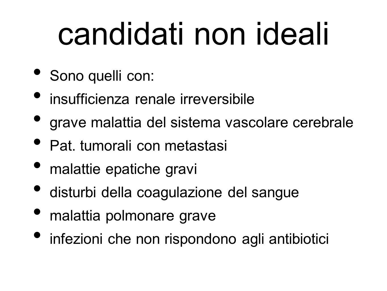 candidati non ideali Sono quelli con: insufficienza renale irreversibile grave malattia del sistema vascolare cerebrale Pat. tumorali con metastasi ma