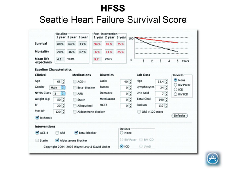 HFSS Seattle Heart Failure Survival Score