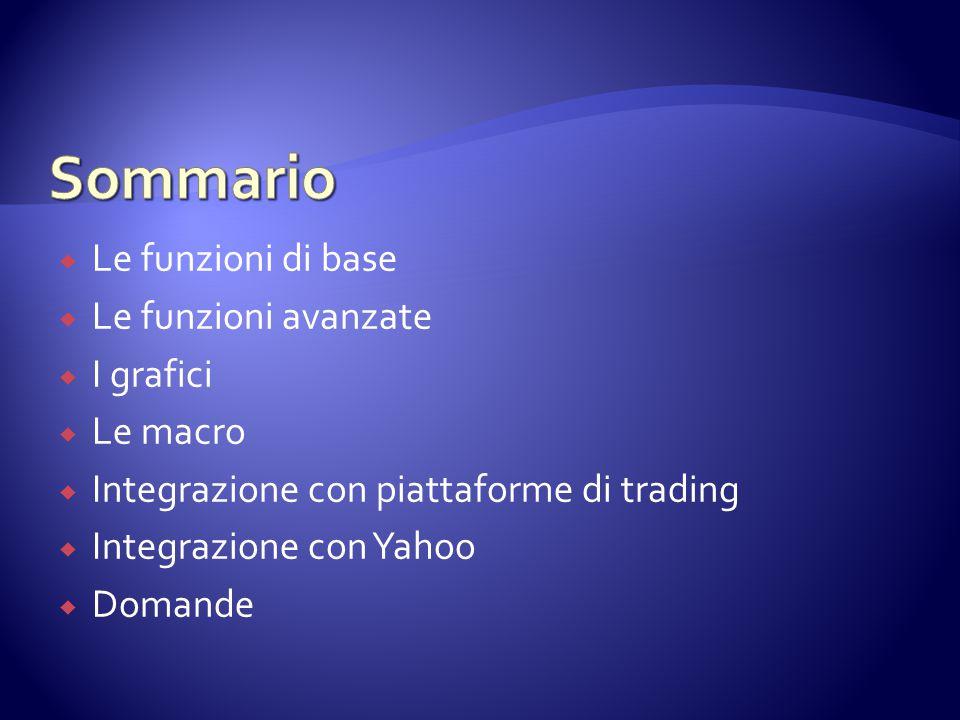  Le funzioni di base  Le funzioni avanzate  I grafici  Le macro  Integrazione con piattaforme di trading  Integrazione con Yahoo  Domande